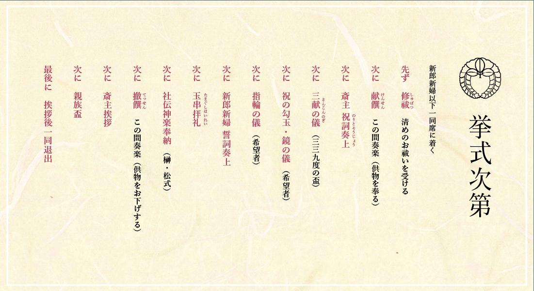春日大社 式次第